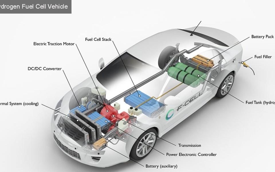 Специальные транспортные средства могут воспользоваться преимуществами электрических силовых установок на основе платины с нулевым уровнем выбросов.